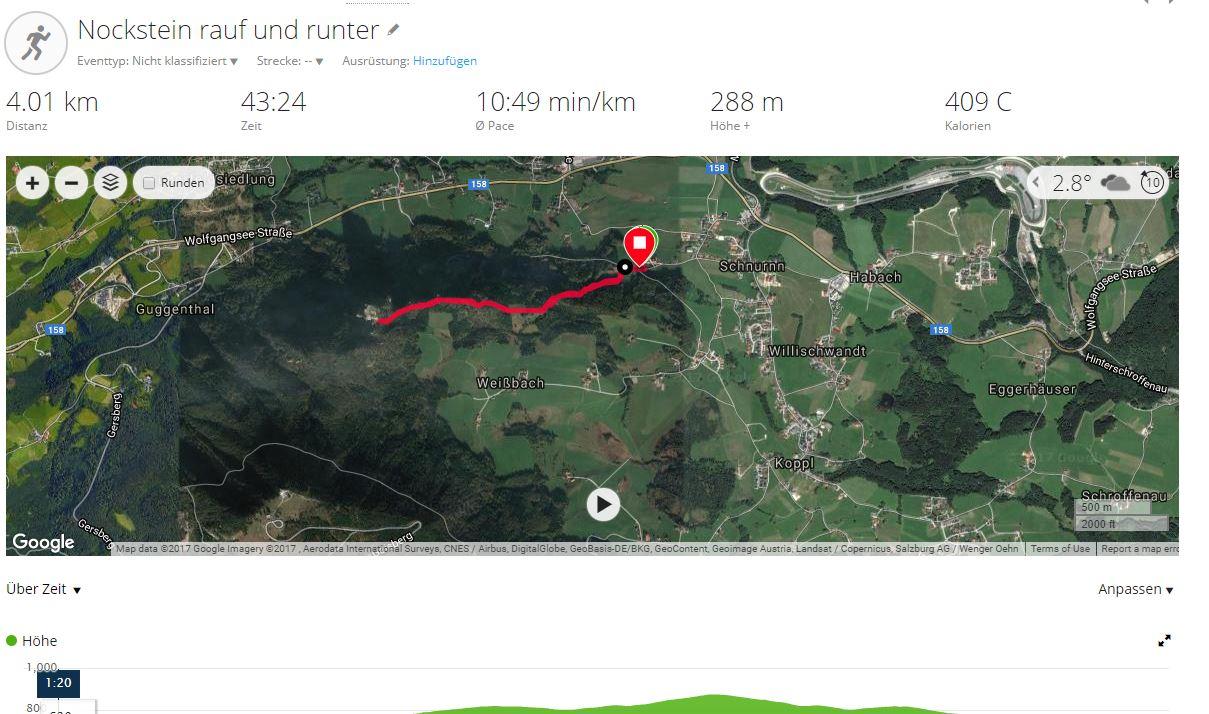Wanderroute vom Nockstein